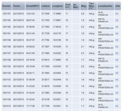 Bildschirmfoto 2013-12-22 um 13.15.03